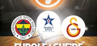 Euroleague Bahislerine 200 TL Bonus Bets10 da